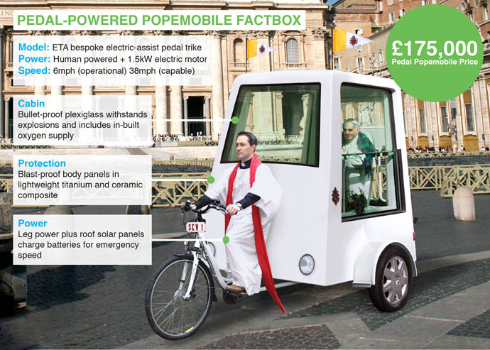 infographic of pedal-powered popemobile