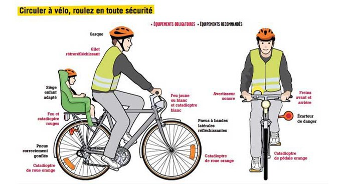 French cycling law