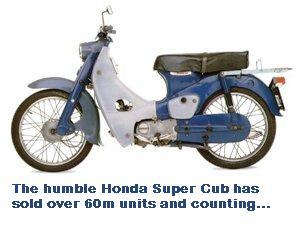 The electric bike successor to the Honda Super Cub   ETA