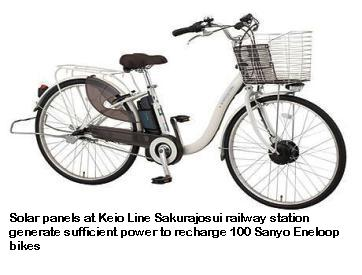 Trailblazing Solar Powered Bicycle Hire Lights The Way For Velib Eta